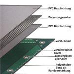 650g/m² Blanc PVC Bâche en diverses tailles 4 x 5 de la marque Boni-Shop image 1 produit