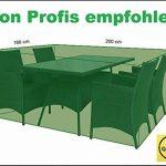 Glorytec Housse de Jardin Table - Protection Premium pour le meubles de Jardin - 200x160x70 pour les garnitures des sièges rectangulaires, livraison gratuite à votre domicile de la marque Glorytec image 2 produit