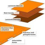 JAROLIFT Bâche de recouvrement 4 x 6 m - PE 140 g/m² - blanche - JAROLIFT de la marque Jarolift image 3 produit